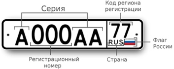 Номера без региона с флагом рф и буквами на латинице