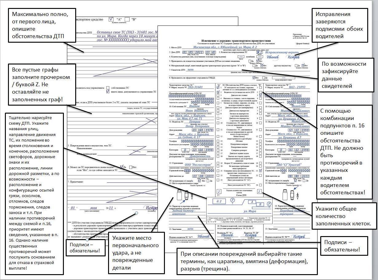 образец европротокола при дтп 2015