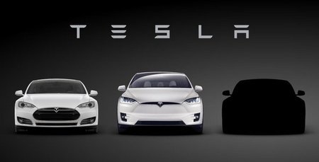 транспортный налог для tesla model s
