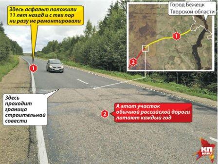 Подрядчик изПетрозаводска построил «вечную дорогу» вТверской области