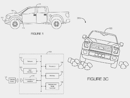 Ford создаст робомобиль для бездорожья